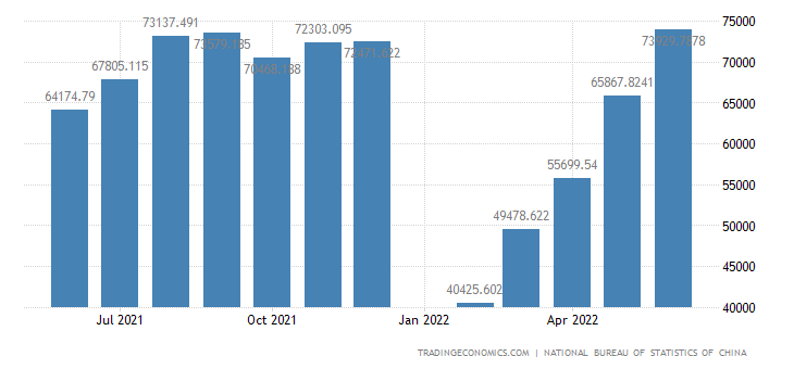 China Exports - Manufactured Goods, Misc Manufactured Articles