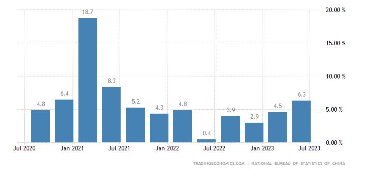 中国 gdp 增长率_中国历年gdp数据图解 中国历年gdp增长率及人均GDP 1978年 2016年