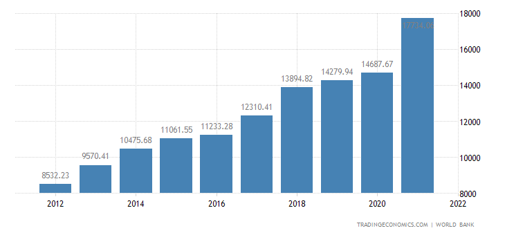 singapore s inflation analysis Singapore's exchange-rate-centered monetary policy framework has helped achieve a track record of low inflation with prolonged economic growth (see figures 1a and 1b) taking.