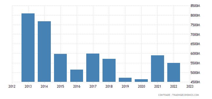 china imports japan iron steel
