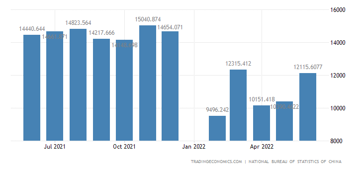 China Imports of Manufactured Goods, Miscellaneous Manu