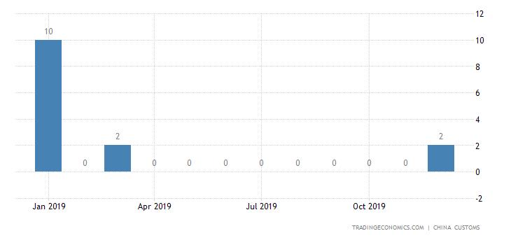 China Imports of Tv Knescope