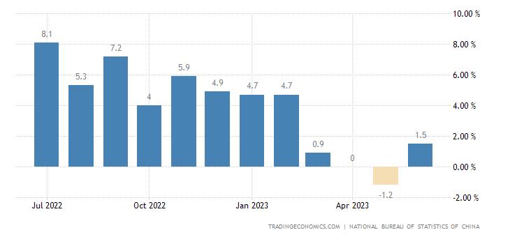 China Mining Production | 2019 | Data | Chart | Calendar