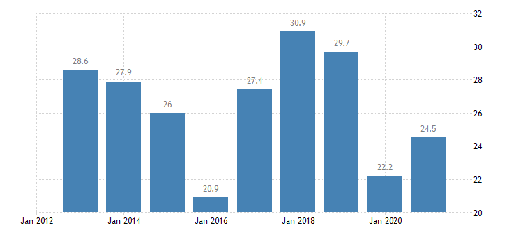 croatia at risk of poverty rate tenant eurostat data