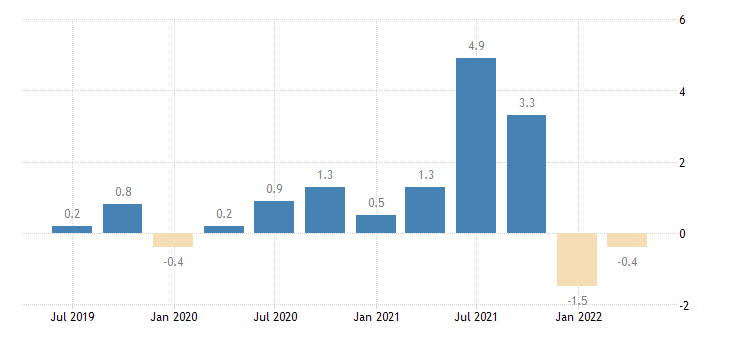 croatia direct investment abroad assets eurostat data