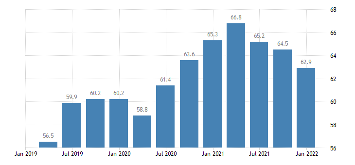 croatia direct investment in the reporting economy liabilities positions at the end of period eurostat data