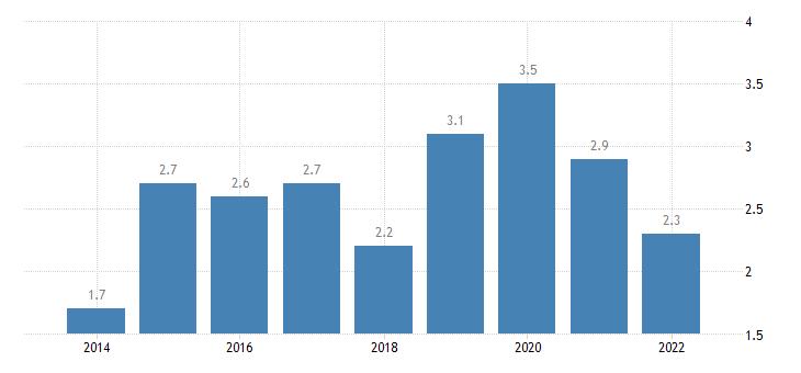 croatia gender gap in part time employment eurostat data