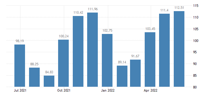 croatia harmonised idx of consumer prices hicp clothing footwear eurostat data
