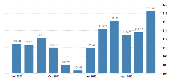 croatia harmonised idx of consumer prices hicp fresh or chilled fruit eurostat data