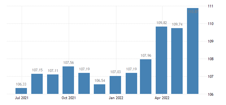 croatia harmonised idx of consumer prices hicp lager beer eurostat data