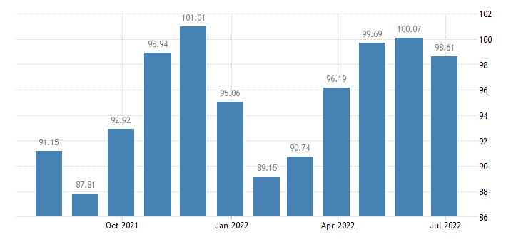 croatia harmonised idx of consumer prices hicp other articles of clothing clothing accessories eurostat data