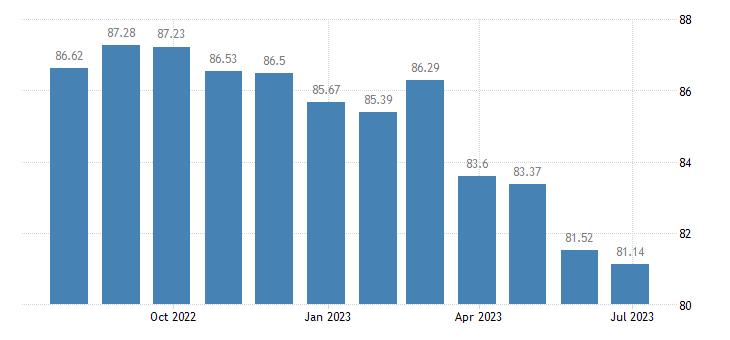 croatia harmonised idx of consumer prices hicp other recording media eurostat data