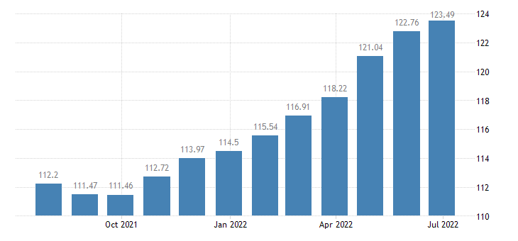 croatia harmonised idx of consumer prices hicp other stationery drawing materials eurostat data