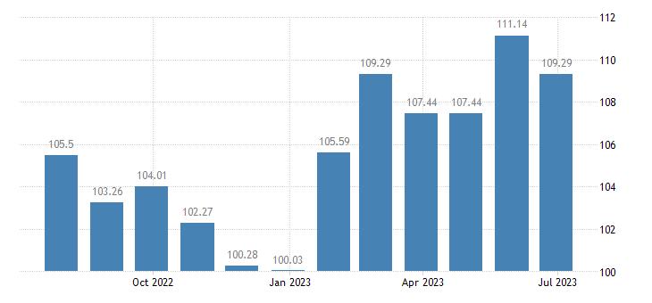 croatia harmonised idx of consumer prices hicp unrecorded recording media eurostat data
