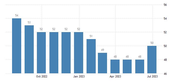 croatia harmonised unemployment from 25 to 74 years females eurostat data