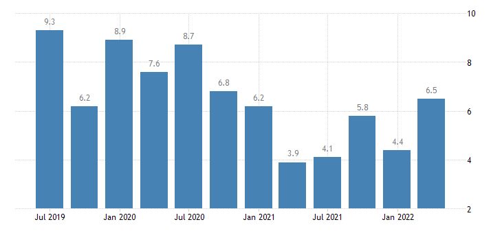 croatia house price idx deflated eurostat data