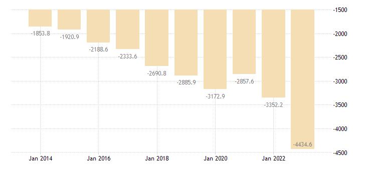 croatia international trade of other manufactured goods sitc 68 trade balance eurostat data