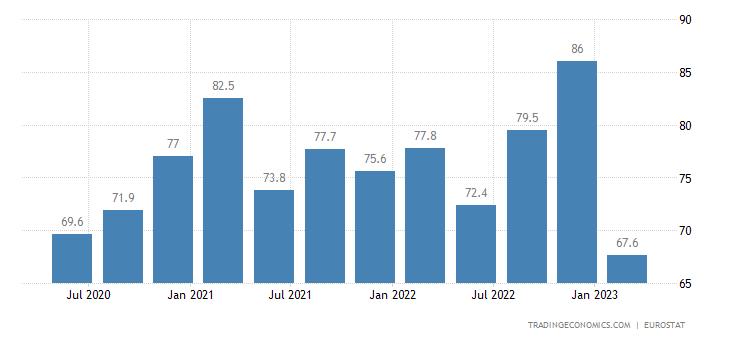 Croatia Part Time Employment