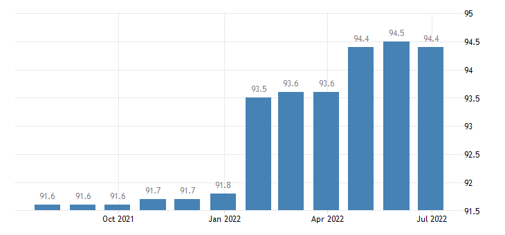 croatia producer prices in industry manufacture of computer electronic optical products eurostat data