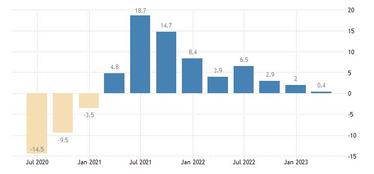 croatia real labour productivity per person employed eurostat data