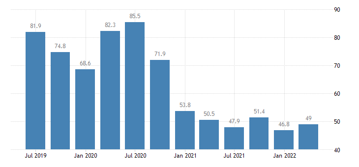 cyprus current account credit on primary income eurostat data