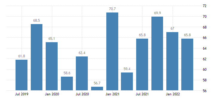 cyprus current account credit on services eurostat data