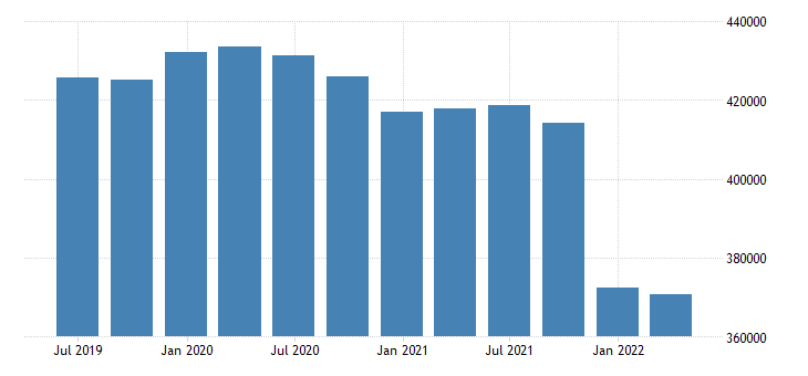 cyprus direct investment assets positions at the end of period eurostat data
