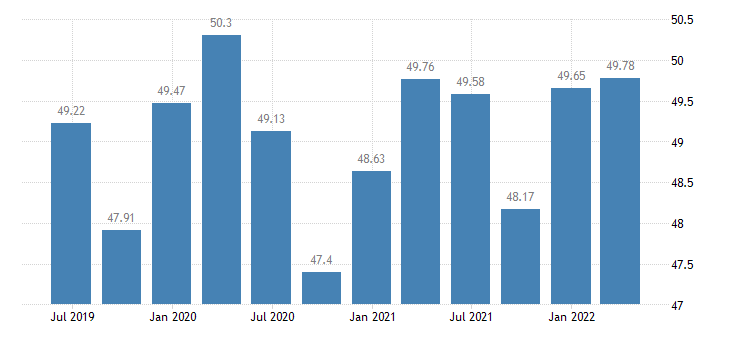 cyprus employment domestic concept self employed domestic concept eurostat data