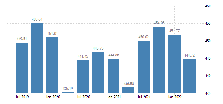 cyprus employment domestic concept total employment domestic concept eurostat data