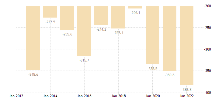 cyprus extra eu trade of other manufactured goods sitc 68 trade balance eurostat data