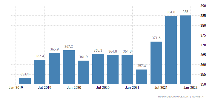 Cyprus Full Time Employment