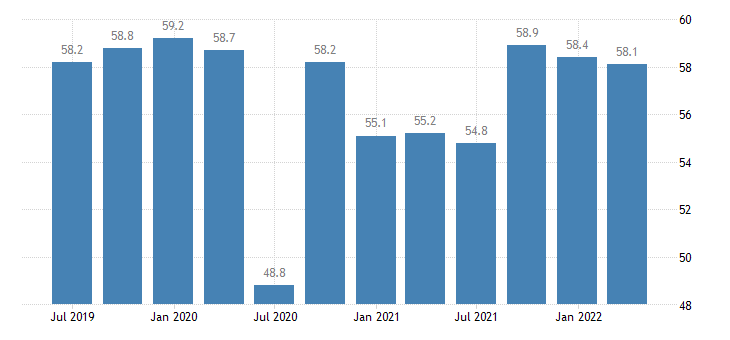 cyprus gdp main components final consumption expenditure of npish eurostat data