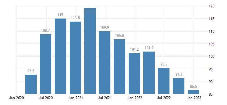 cyprus general gov gross debt edp concept consolidated eurostat data