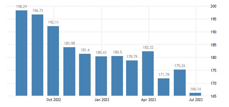 cyprus harmonised idx of consumer prices hicp administered prices energy eurostat data