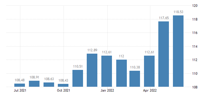 cyprus harmonised idx of consumer prices hicp administered prices eurostat data