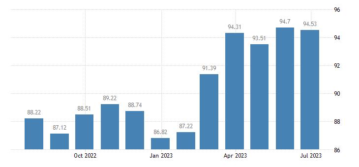 cyprus harmonised idx of consumer prices hicp alcoholic beverages eurostat data