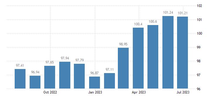 cyprus harmonised idx of consumer prices hicp alcoholic beverages tobacco narcotics eurostat data