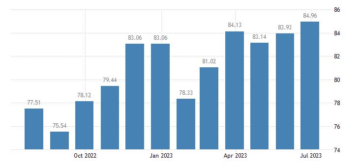 cyprus harmonised idx of consumer prices hicp bed linen eurostat data