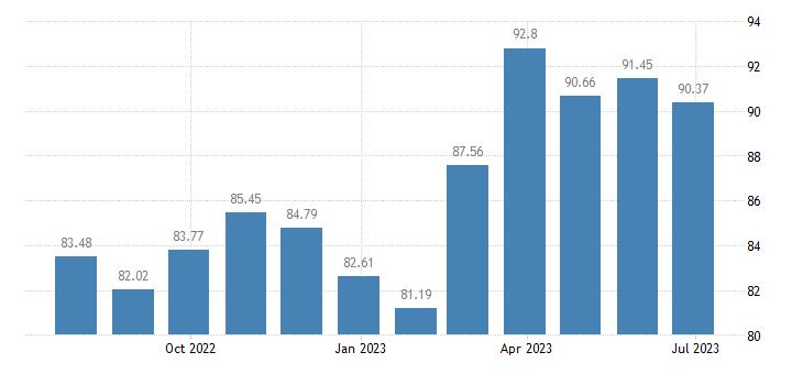 cyprus harmonised idx of consumer prices hicp beer eurostat data