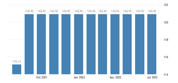 cyprus harmonised idx of consumer prices hicp boats outboard motors fitting out of boats eurostat data