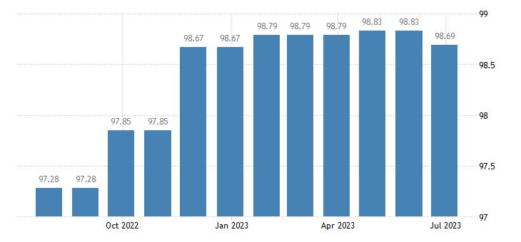 cyprus harmonised idx of consumer prices hicp books eurostat data