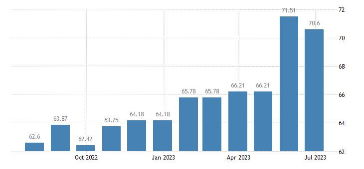 cyprus harmonised idx of consumer prices hicp cleaning equipment eurostat data