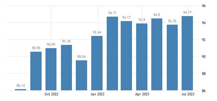 cyprus harmonised idx of consumer prices hicp cocoa powdered chocolate eurostat data