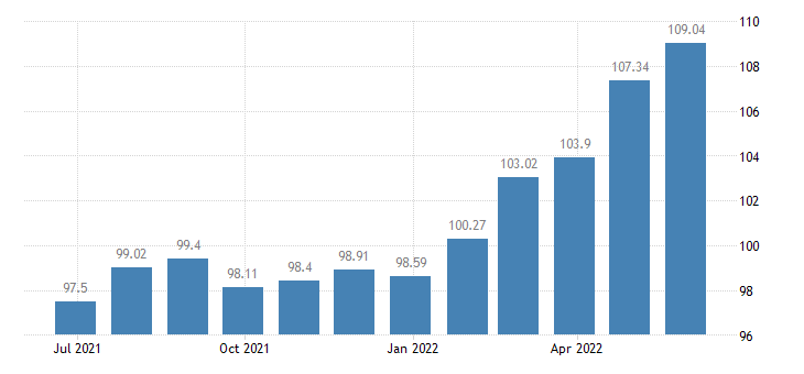 cyprus harmonised idx of consumer prices hicp coffee tea cocoa eurostat data