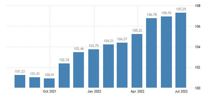 cyprus harmonised idx of consumer prices hicp confectionery products eurostat data