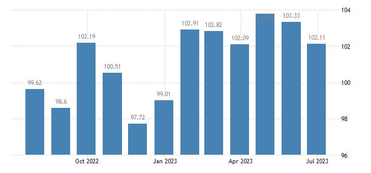 cyprus harmonised idx of consumer prices hicp cookers eurostat data
