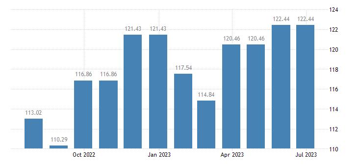 cyprus harmonised idx of consumer prices hicp cutlery flatware silverware eurostat data
