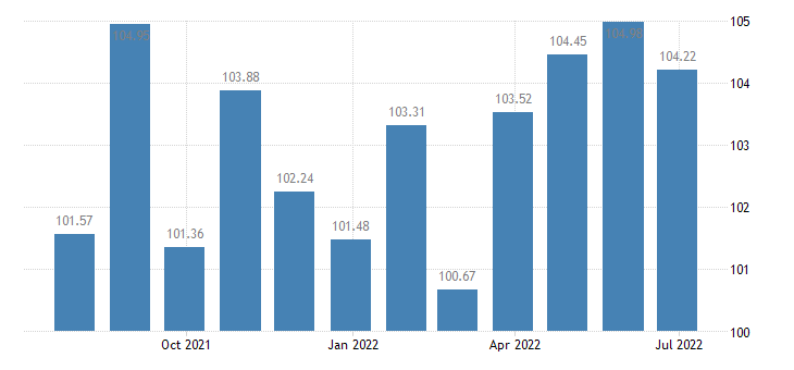 cyprus harmonised idx of consumer prices hicp dried salted or smoked meat eurostat data