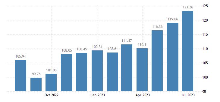cyprus harmonised idx of consumer prices hicp edible ices ice cream eurostat data