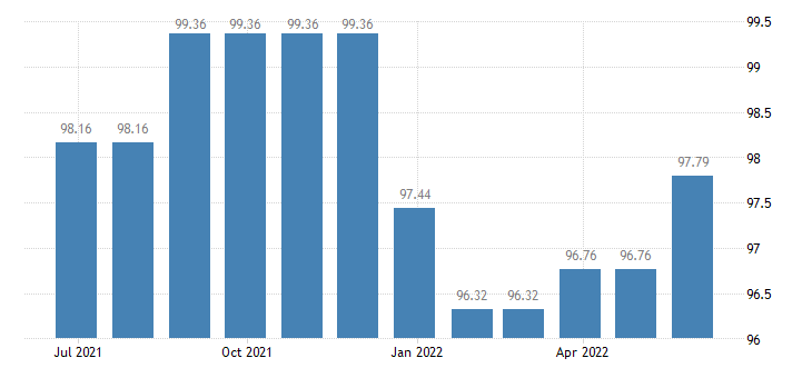 cyprus harmonised idx of consumer prices hicp educational text books eurostat data